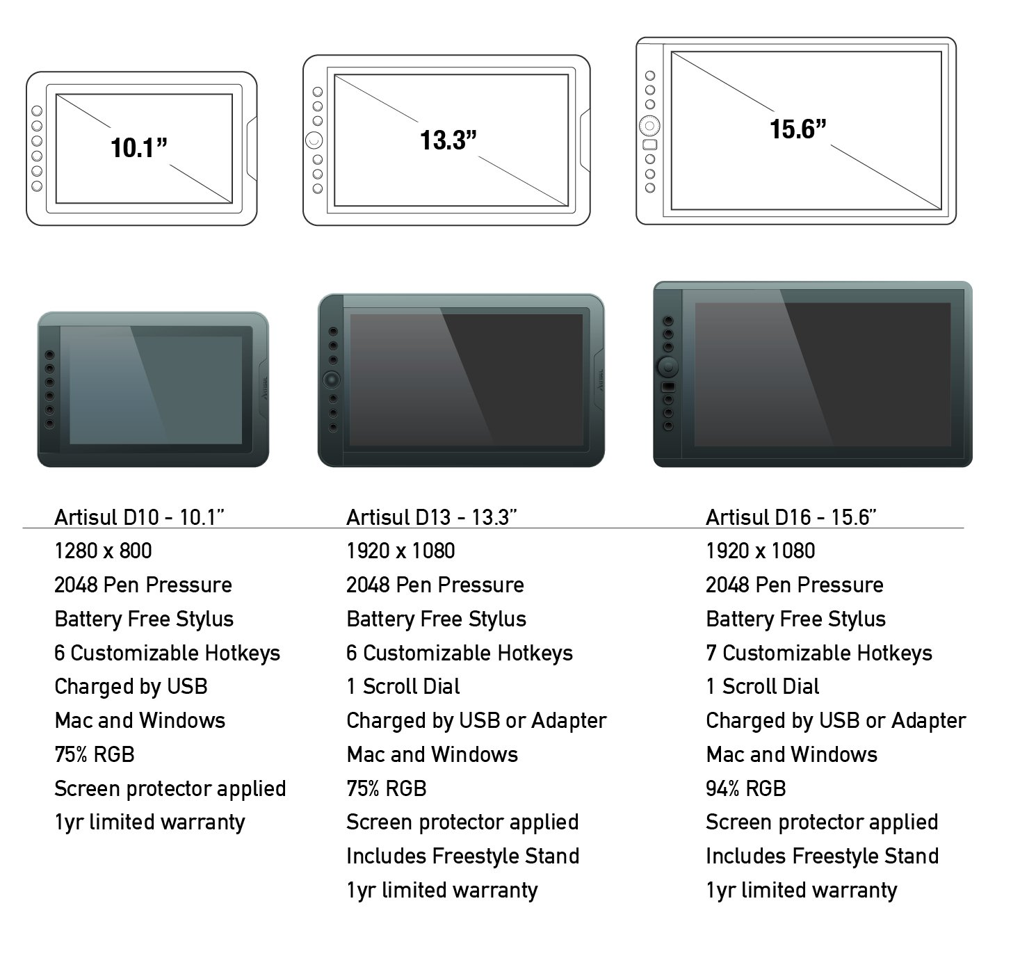 Artisul D16 - 15.6'' LCD Graphics Tablet with Display + Freestyle Stand Bundle … (D16 - 15.6'') by Artisul (Image #7)