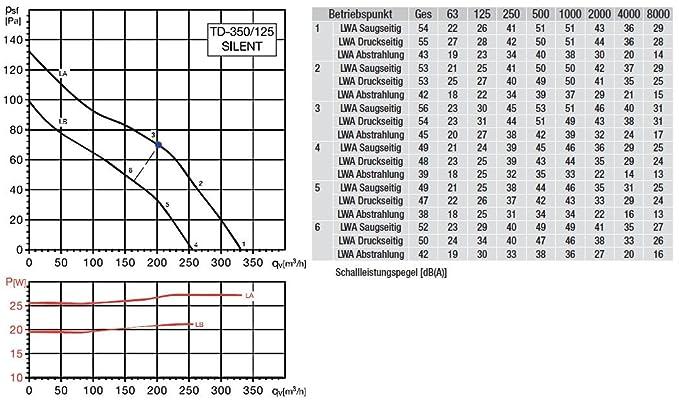 Alu Winkelstange 30x20x4mm Aluprofil Aluminium 1 Meter