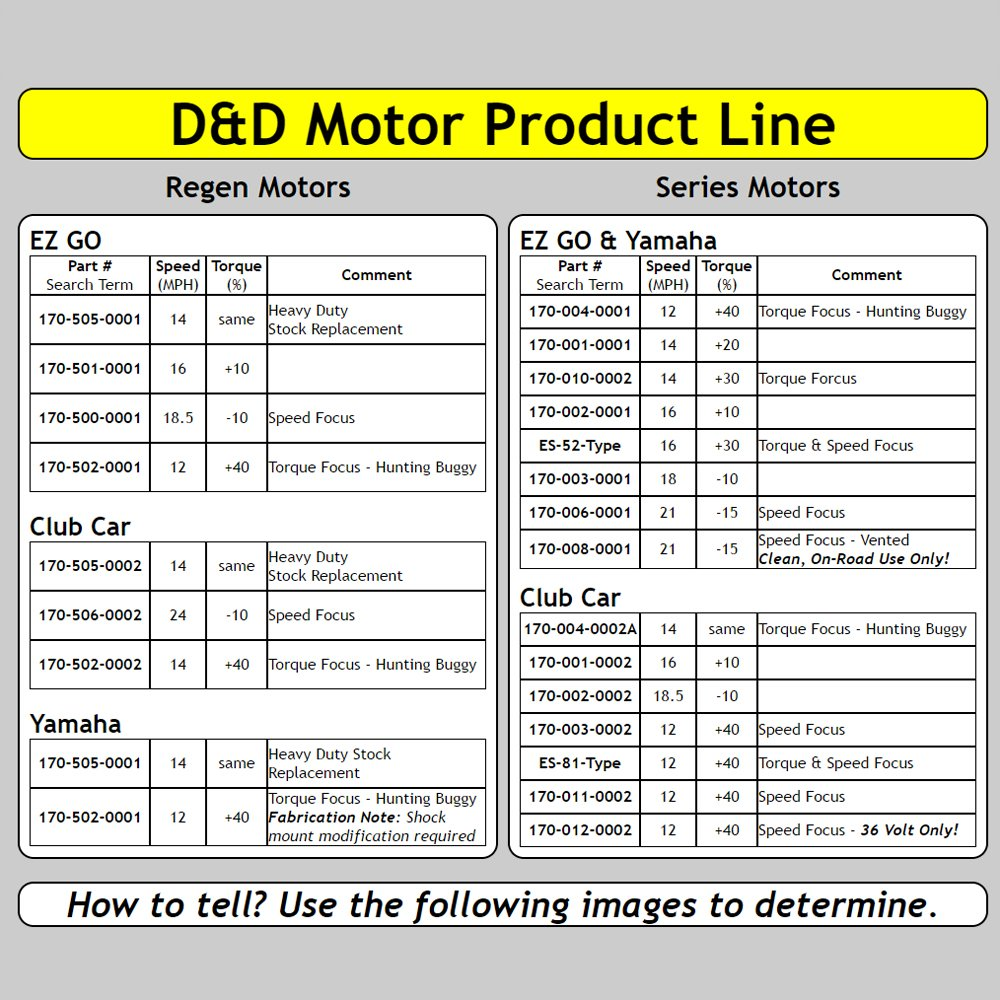Golf Cart Motors Ezgo Motor Series 170 002 0001 16 Mph 10 Wiring Diagram 36v More Torque Gray Option 36 Volt