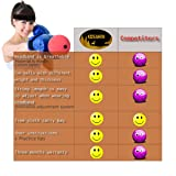 Boxing Reflex Ball For Kids and Adults