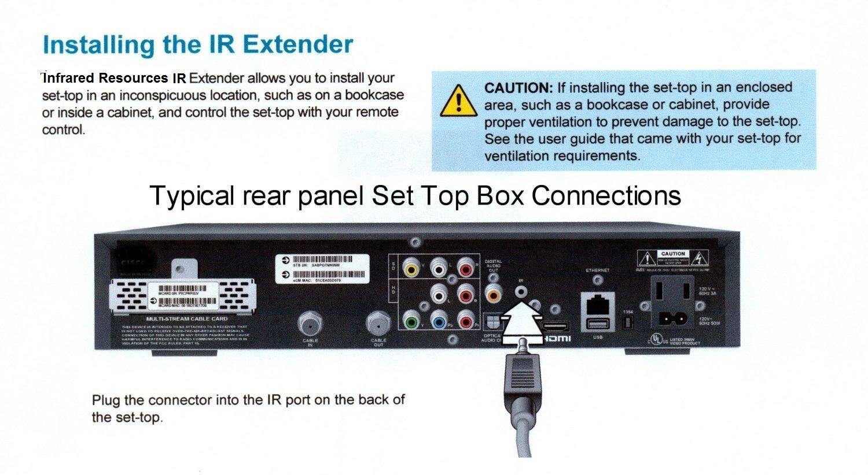 Infrared Resources External Universal IR Receiver Extender for VERIZON FIOS, SA/CISCO EXPLORER, Comcast, Samsung,PACE,Motorola,Arris,