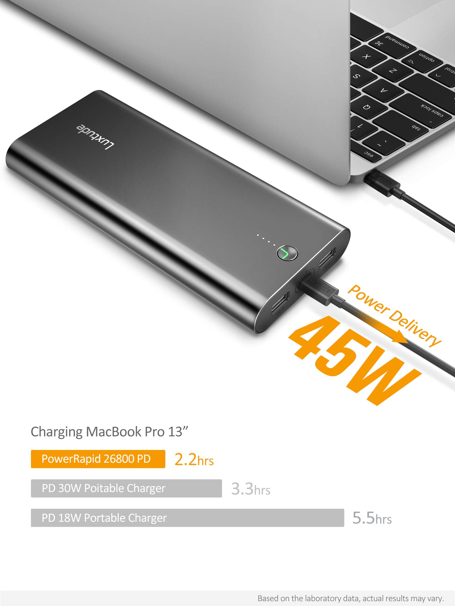 Luxtude PowerRapid 26800 PD, 45W USB C PD Portable Laptop Charger & 60W Power Delivery Wall Charger Bundle, Recharged in 3 Hours USB C Power Bank for MacBook Pro, Notebook, Galaxy S10, Type C Laptops by Luxtude (Image #2)