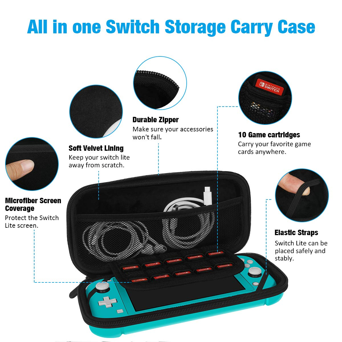 Carrying Case for Nintendo Switch Lite, Y Team Switch Lite Case with 10 Game Cartridge Storage Holders and 1 Tempered Screen Protector for Nintendo Switch Lite Console and Accessories (Turquoise)