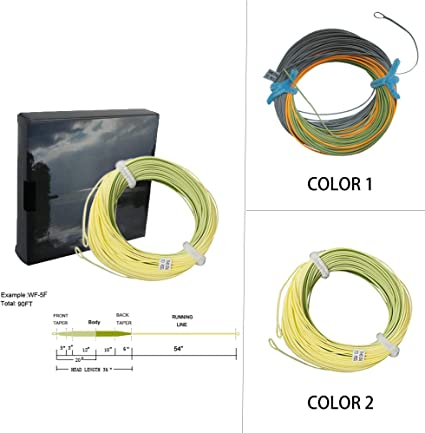 FLY LINE 4 wt WF4F 4 Weight Forward Floating Free 20 lbs Backing Moss Green