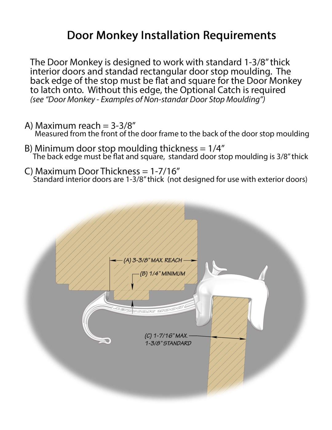 Door Thickness Interior Soundproof Door U2013 2 34u2033 Door Amazon Door  Monkey Childproof Door Lock U0026