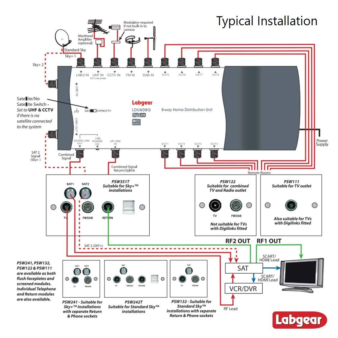 Distribution Amplifier, Lear LDU608G 8 Way Home Distribution Unit - on
