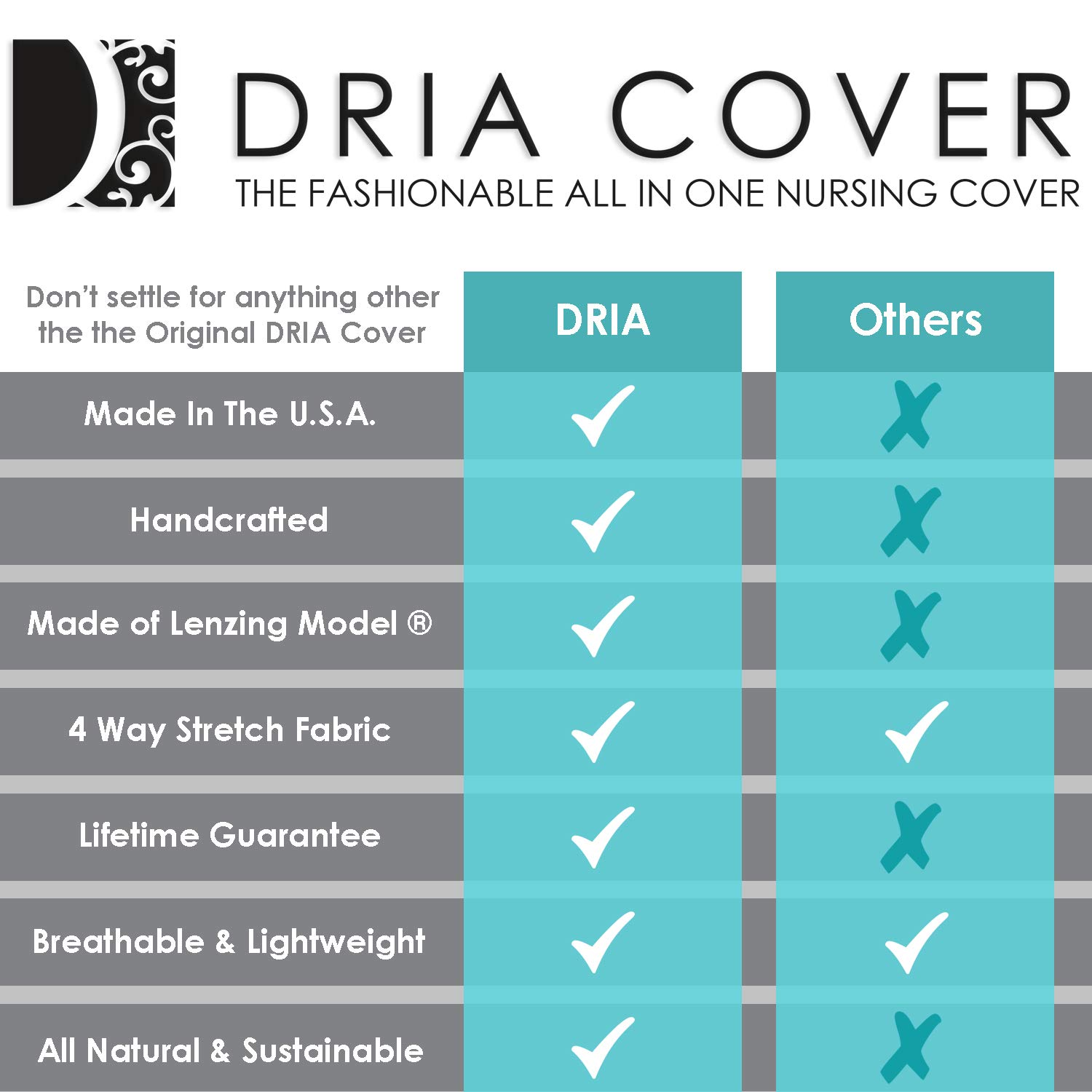 Fashionable Nursing Covers by DRIA - 'The All-In-One, Stroller Cover, Car Seat Cover' - Made in USA from Premium Four Way Stretch and Breathable Modal Fabric (Oslo Style: Grey Stripe) by DRIA Cover (Image #7)