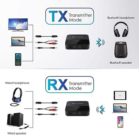 MYCARBON Adaptador Bluetooth Audio 5.0 Transmisor Bluetooth ...