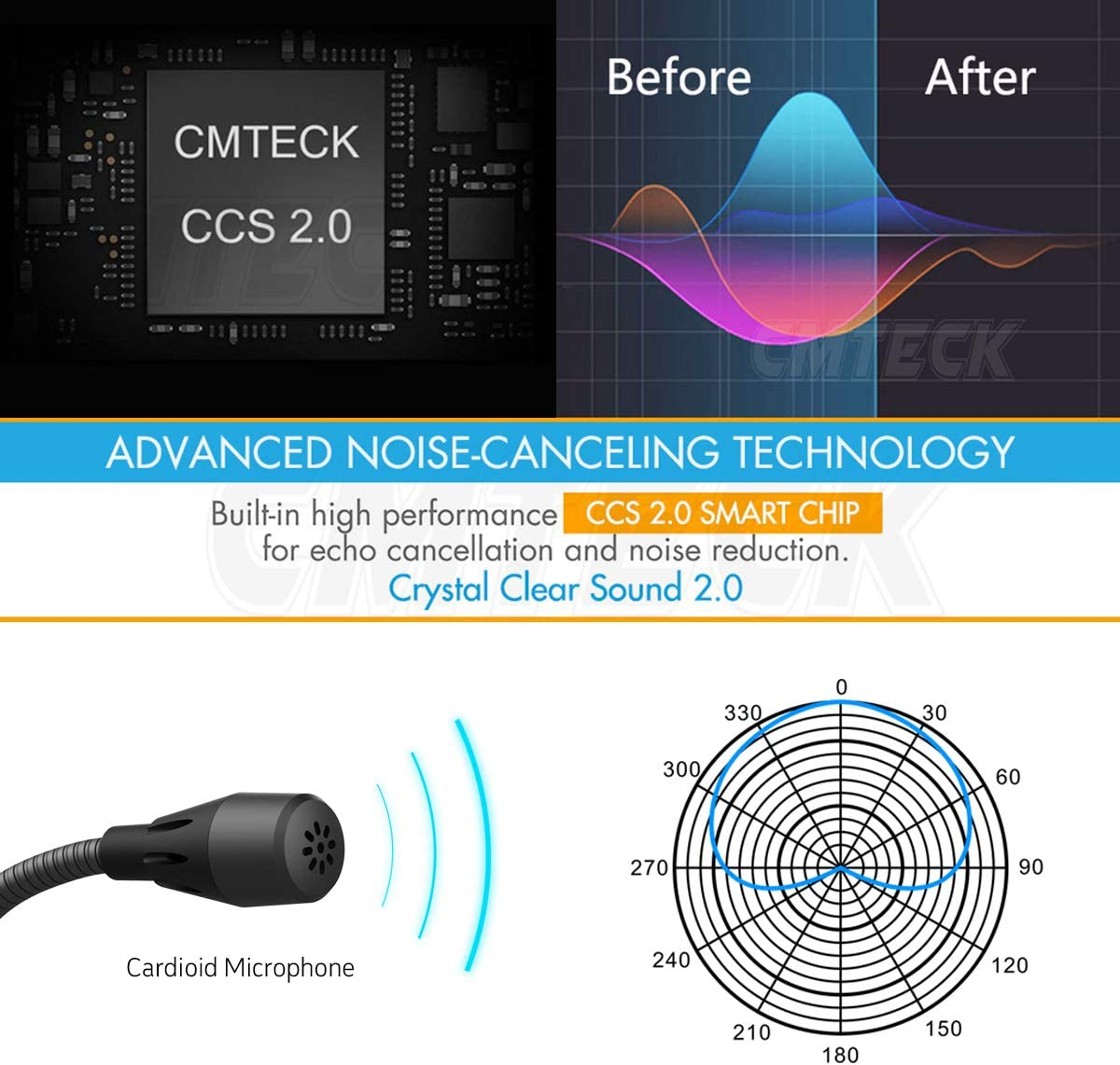 USB Cardioid Microphone,CMTECK G008 Plug &Play Desktop Condenser PC/Laptop Mic,Mute Button with LED Indicator, Compatible with Windows/Mac, Ideal for YouTube,Skype,Recording,Games: Home Audio & Theater