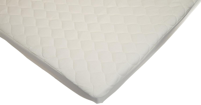 Waterproof Bed Pad Amazon Allerzip Waterproof Bed Bug