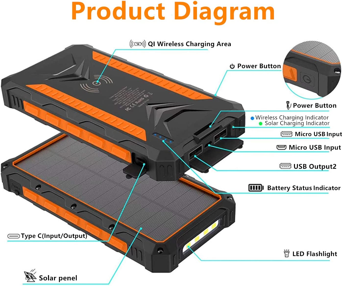 IP66 Rating Qisa Solar Power Bank 30000mAh Orange Solar Charger,Portable Charger Outputs 5V//3A High-Speed /& 2 Inputs Huge Capacity Phone Charger for Smartphones Strong Light LED Flashlights