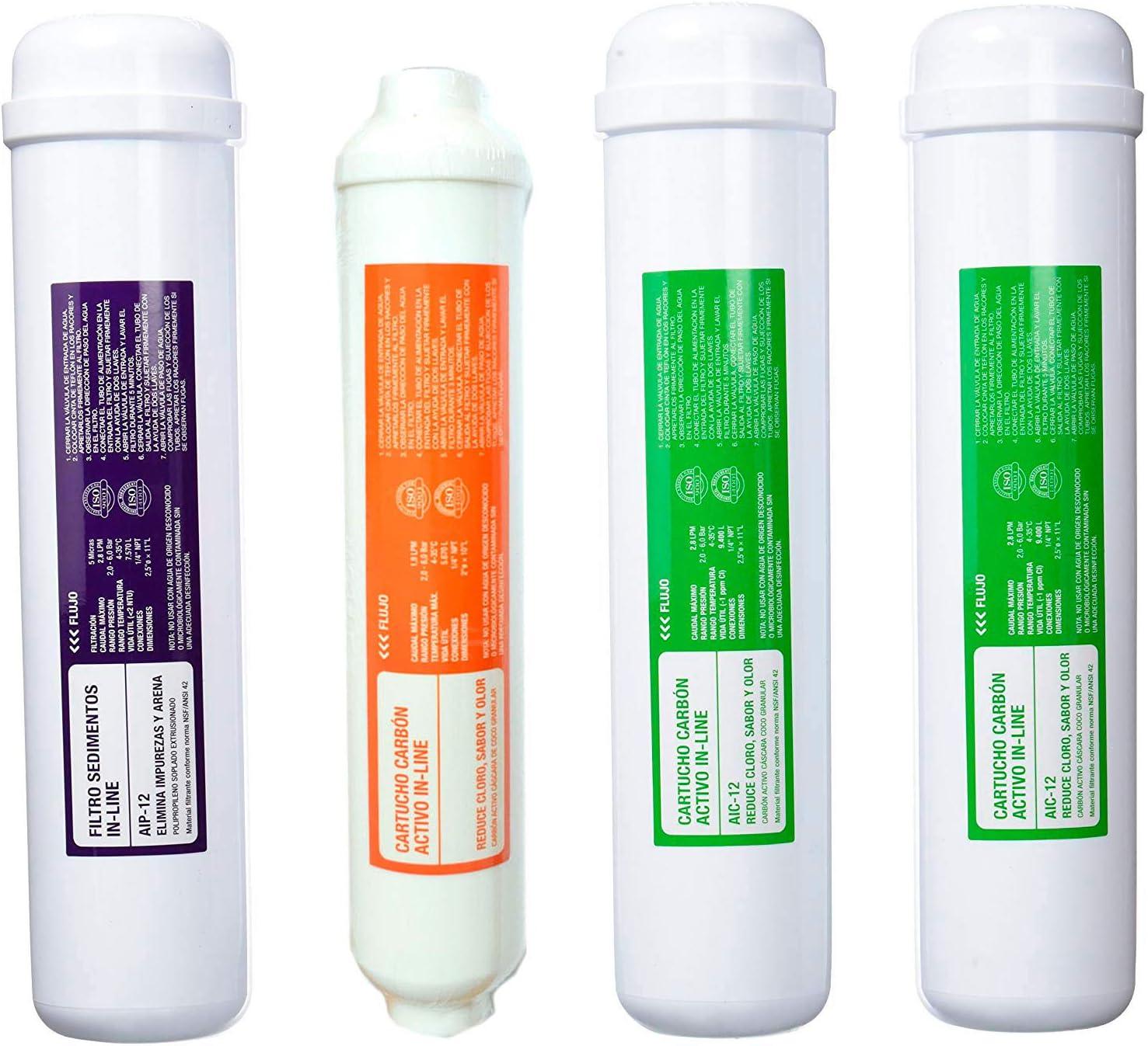 ATH conjunto filtros osmosis genius compacta: Amazon.es: Bricolaje ...