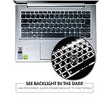 CaseBuy Ultra Thin Soft TPU Keyboard Protector