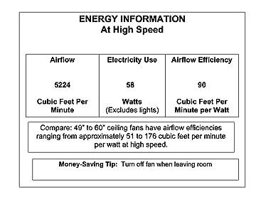 Litex Cos52osb5cr Andrus 52 Quot Indoor Outdoor Ceiling Fan