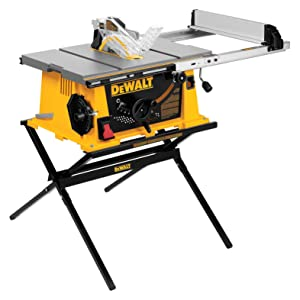 Best Table Saw for The Money 2017