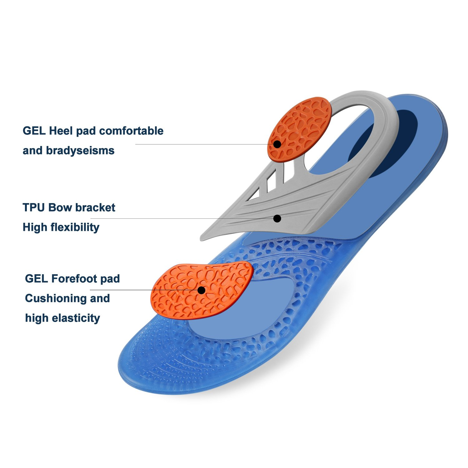 SLDHR Soft Silicone Comfort Shock Absorber Insoles Athlete Full Length Comfort Neutral Arch Replacement Shoe Insole ((Unisex-adult7 US-14 US)