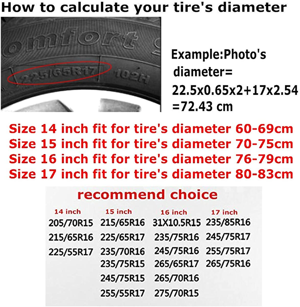 Spare Tire Covers Waterproof Dust-Proof Sun Protection Universal Wheel Tire Protectors Fits Tire for Jeep Trailer RV SUV and Many Vehicle