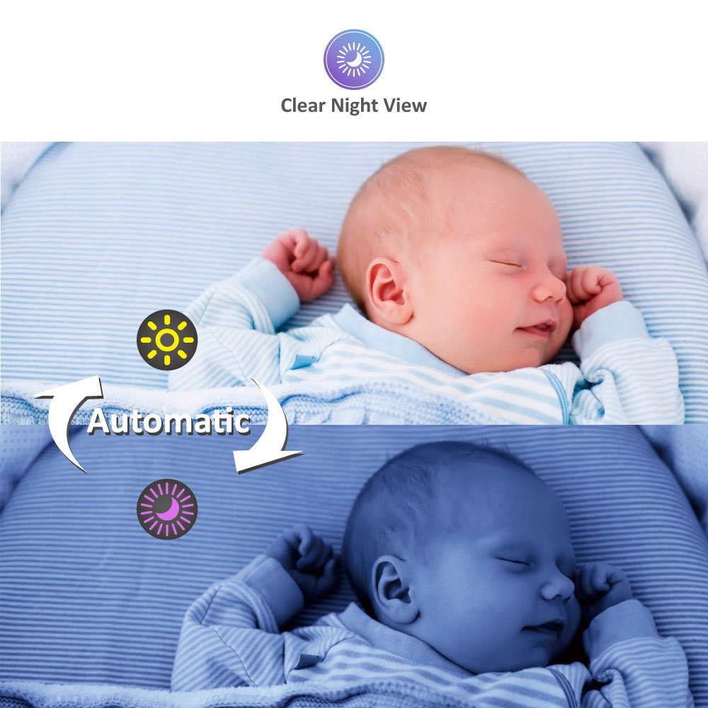MoonyBaby Baby Monitor with 2 Cameras Split Screen, Wide View, 5 Inches LCD Video, Long Range, Automatic Night Vision, Temperature Monitoring, 2 Way Talk Back, Power Saving, High Capacity Battery by moonybaby (Image #7)