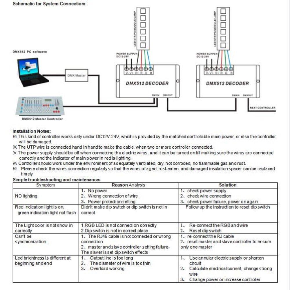 Amazon.com: DMX 512 LED Decoder Controller for RGBW RGB Tape Strip ...