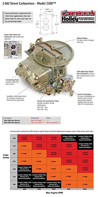 Holley 0-7448 Model 2300 350 CFM 2-Barrel Manual Choke New Carburetor