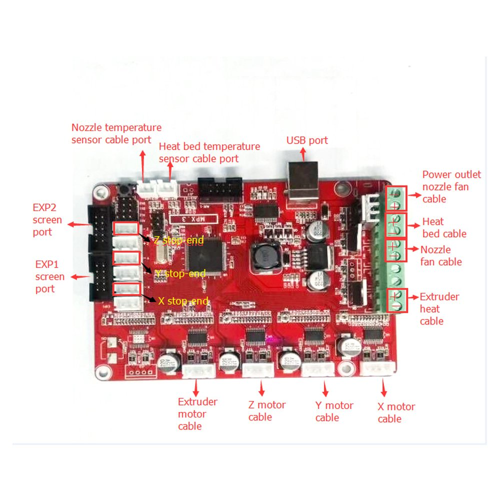 Amazon.com: JGAURORA 3D Printer Kit 1pc of Mainboard Controller Panel for  RepRap Arduino Mega2560+ Ramps 1.4: Industrial & Scientific