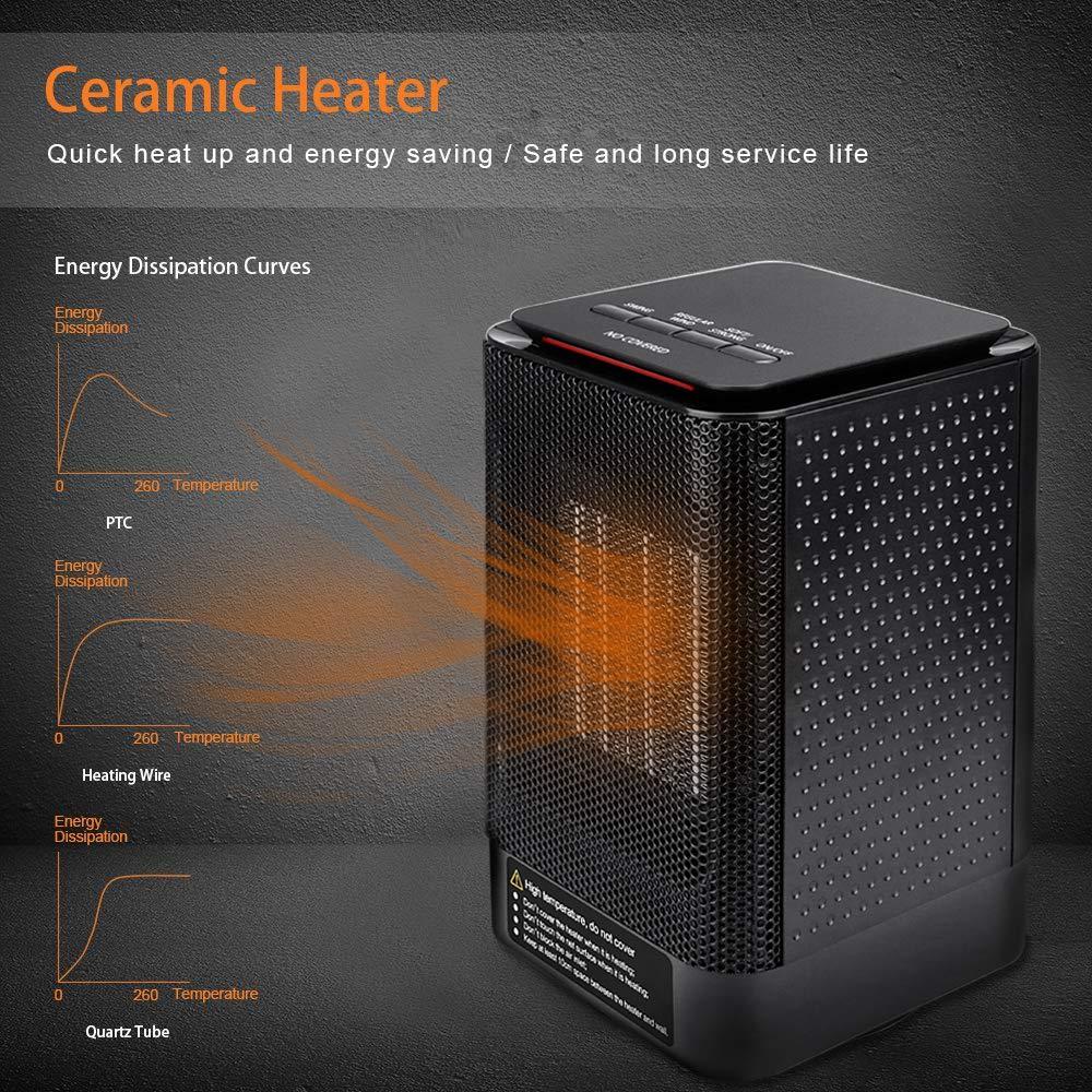 iBazal Termoventilador Cerámico y Calefactor Cerámico, Calentador Eléctrico Cerámico 450W/950W, Termoventilador con Protección Contra Vuelcos y ...