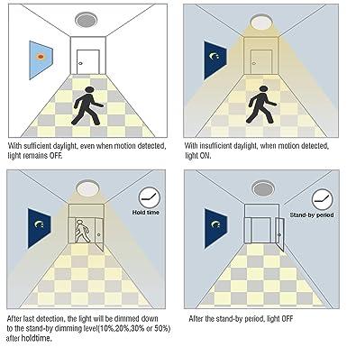 Amazon.com: Hykolity - Luz LED lineal de alta bahía para ...