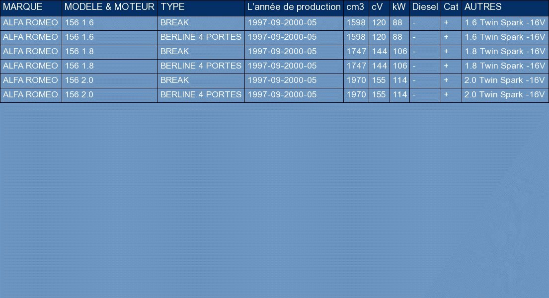 ETS-EXHAUST 1136 Tubo anteriore pour 156 1.6 1.8 2.0 FAMILIARE BERLINA 120//144//155hp 1997-2000
