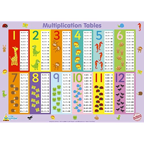 Times Table Poster Amazon