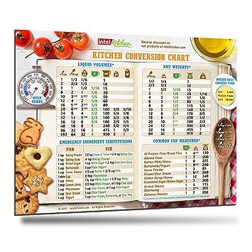 Best Design Comprehensive Kitchen Conversion Chart 85x11 Big