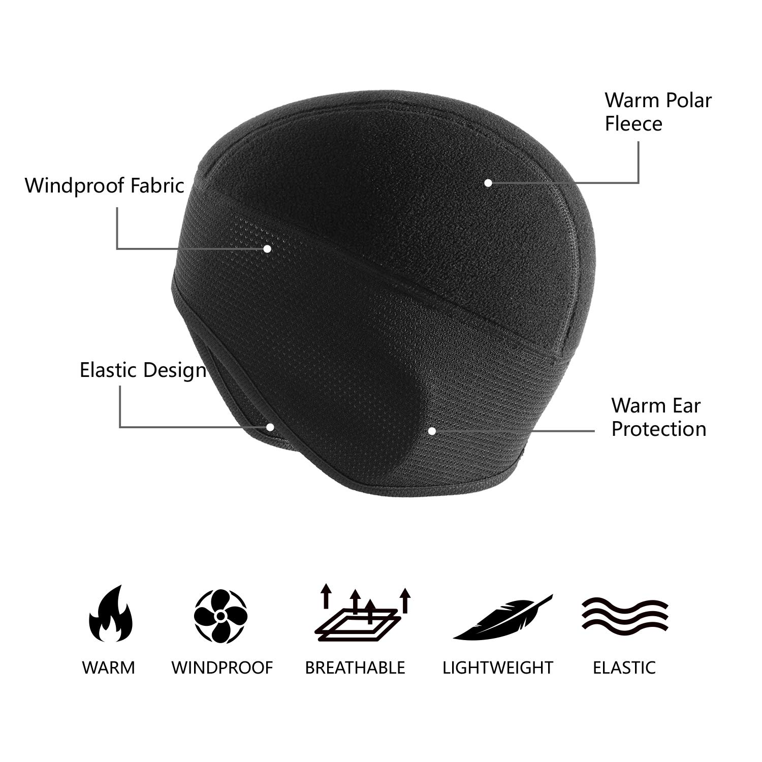 b52c185a Amazon.com: HiCool Skull Cap, Helmet Liner Cycling Running Beanie Thermal  Hat Headwear with Ear Covers, Fits Under Helmets for Adults Men and Women:  Sports ...