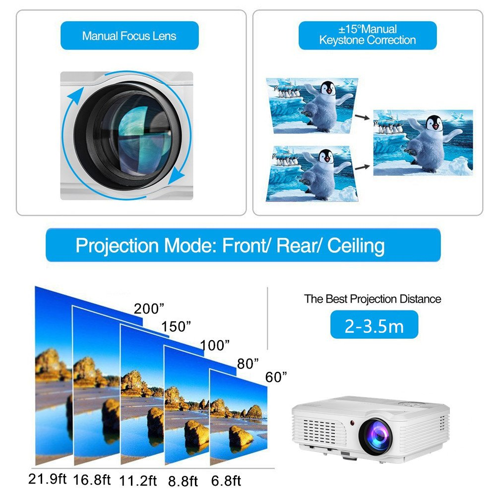 Amazon.com: HD Wireless LCD Projector WXGA 3600lumens Support 1080p ...
