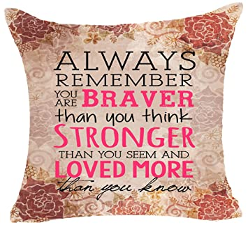Amazoncom Andreannie Best Gift For Friend Always Remember You Are