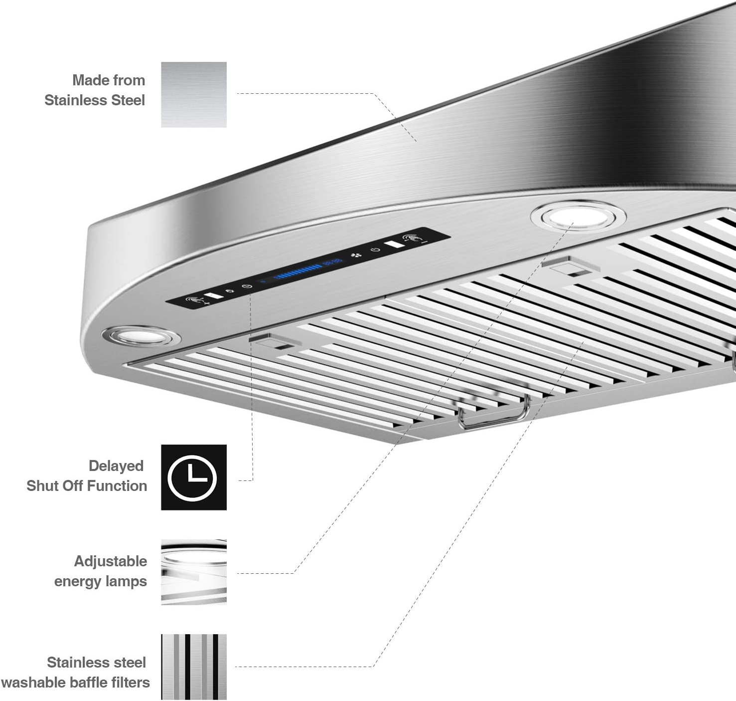 IKTCH 30 Inch Under Cabinet Range Hood 900-CFM 4 Speed Gesture Sensing//Touch Control Switch Panel Kitchen Stove Vent with 2 Pcs Adjustable Led Lights Baffle Filters with Handlebar