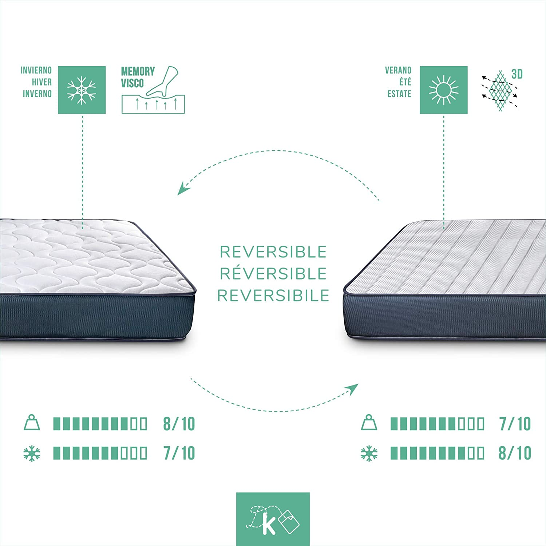 Dreaming Kamahaus Colchón Viscoelástico Roll | Reversible | ViscoAir Pro y Soft Foam | Firmeza Media | ±20 cm altura | 70x180 cm
