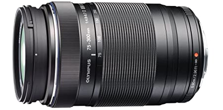 The 8 best camera lens mm to zoom