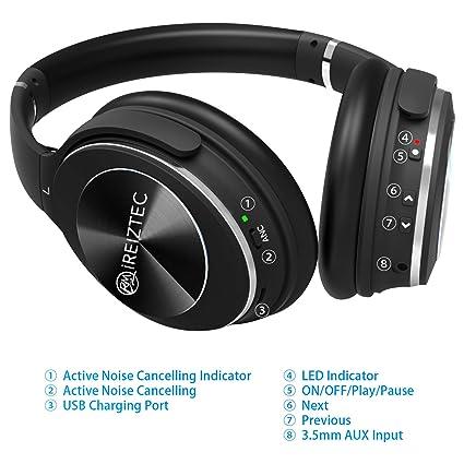 7b048592ca7 Amazon.com: Bluetooth Wireless Headphones Over Ear Noise Cancelling  Foldable Headset HI-FI Stereo Superior Deep Bass Headphones Comfortable  Protein Earpads ...
