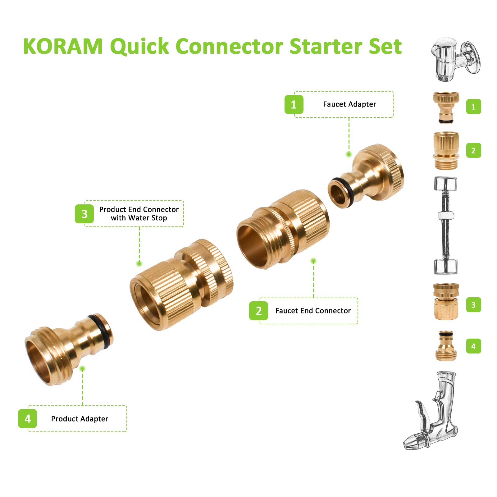 KORAM Garden Hose Quick Connector Starter Set 3/4\