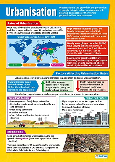 Amazon.com : Urbanisation | Classroom Posters for Geography ...