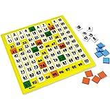 Hundred Number Board, Plastic