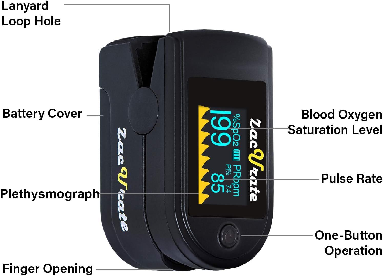 Zacurate Pro Series Deluxe Fingertip Pulse