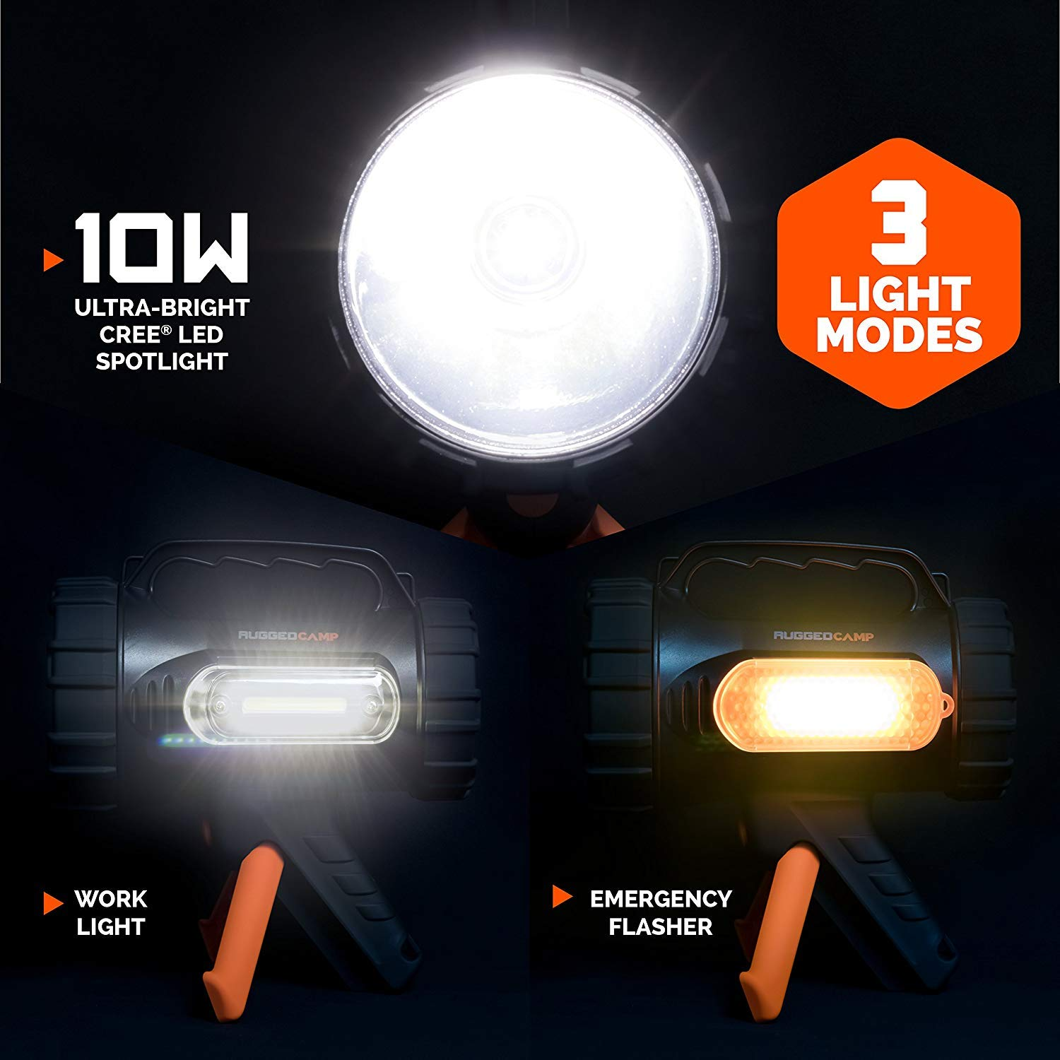 Rugged Camp Titan X10 Rechargeable Spotlight - 1000 Lumens - High Powered 10W LED Bright Flashlight - Work Light & Tripod - Perfect for Camping, Hiking, Hunting, Emergencies & Outdoors (Black/Orange) by Rugged Camp (Image #4)