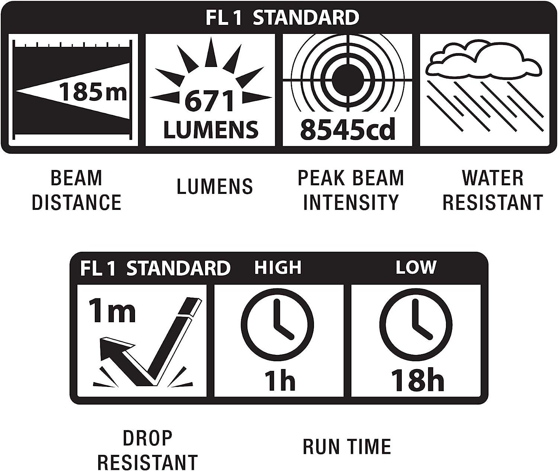 Tac de MAG LED Rechargeable