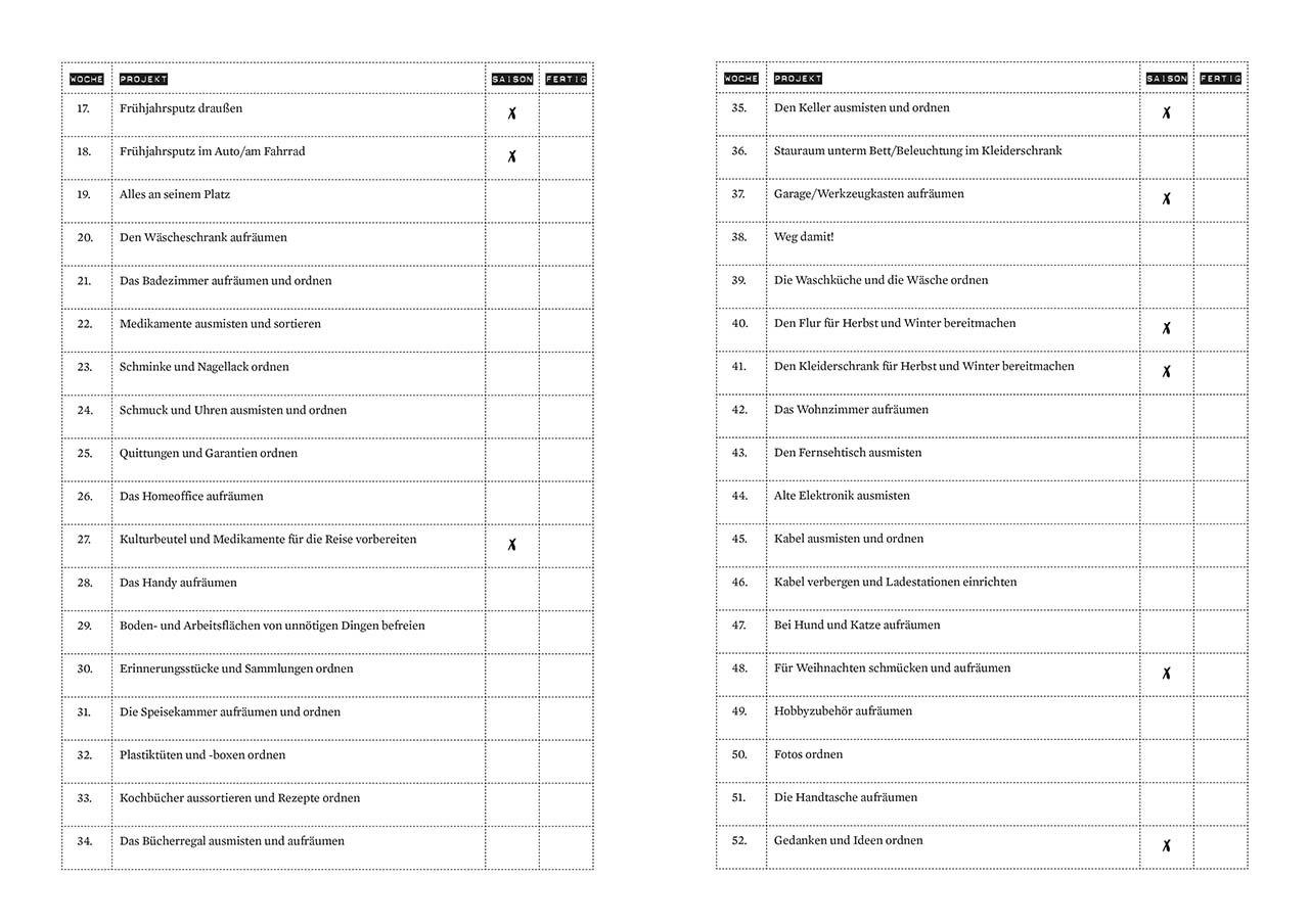 Mühelos aufgeräumt!: Checklisten für den perfekten Haushalt ...