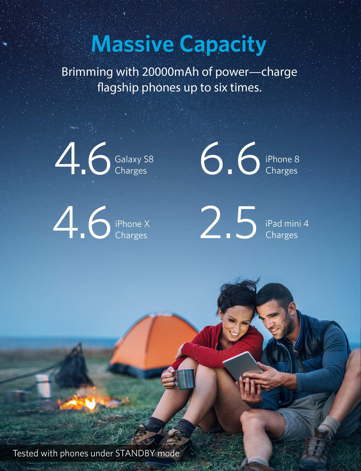 Anker PowerCore II 20000, 20100mAh Portable Charger with Dual USB Ports, PowerIQ 2.0 (up to 18W Output) Power Bank, Fast Charging for iPhone, Samsung and More (Compatible with Quick Charge Devices) by Anker (Image #3)