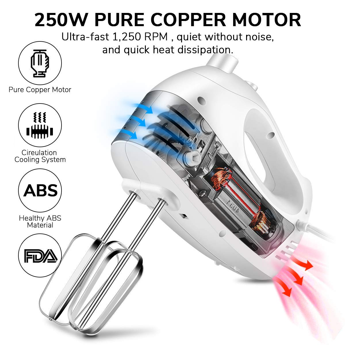 Hand Mixer with 5-Speed 250W Power Advantage Electric Handheld Mixer with Turbo and Easy Eject Button, Includes Storage Case Beaters Dough Hooks and Balloon Whisk, by KEEMO-White by KEEMO (Image #3)