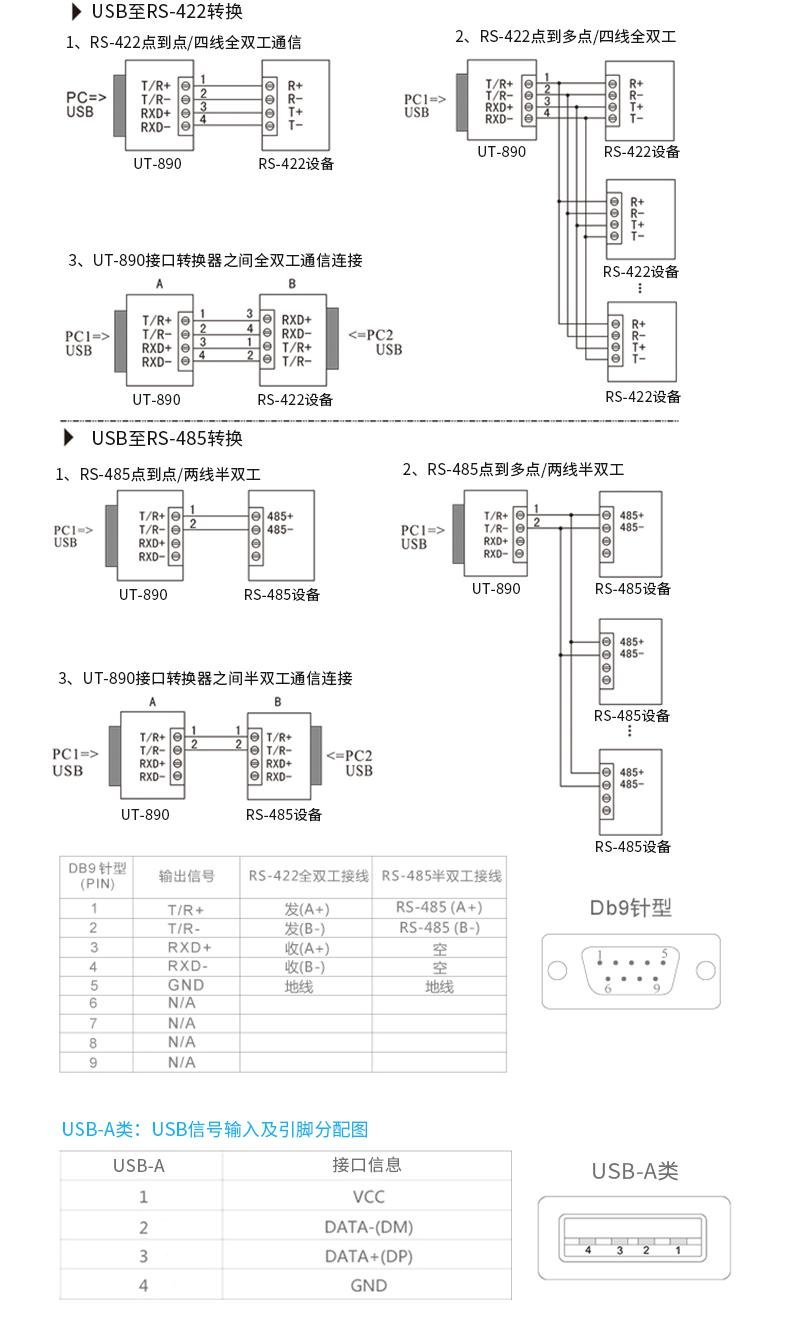 Utek Ut 890a 1 Port Usb To Rs 485 422 Serial Converter Diagram 2wire With Esd Protection Computers Accessories