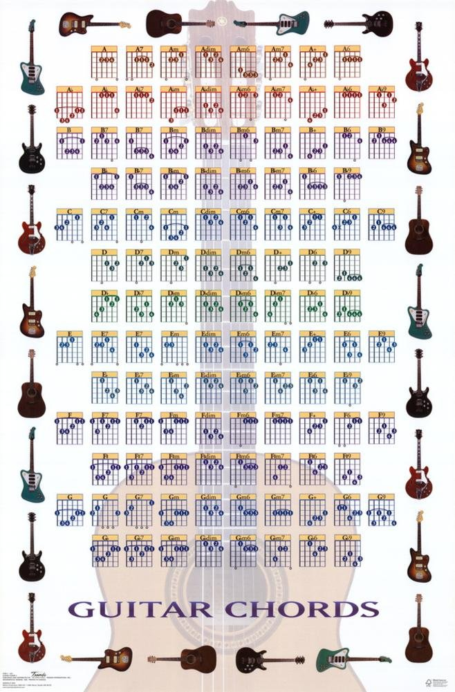 Amazon 24x36 Guitar Chords Learn To Play Print Music Poster