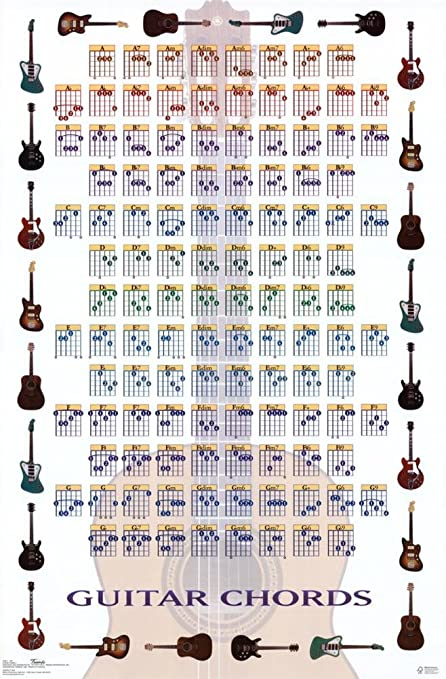 Amazon.com: (24x36) Guitar Chords Learn to Play Print Music Poster ...