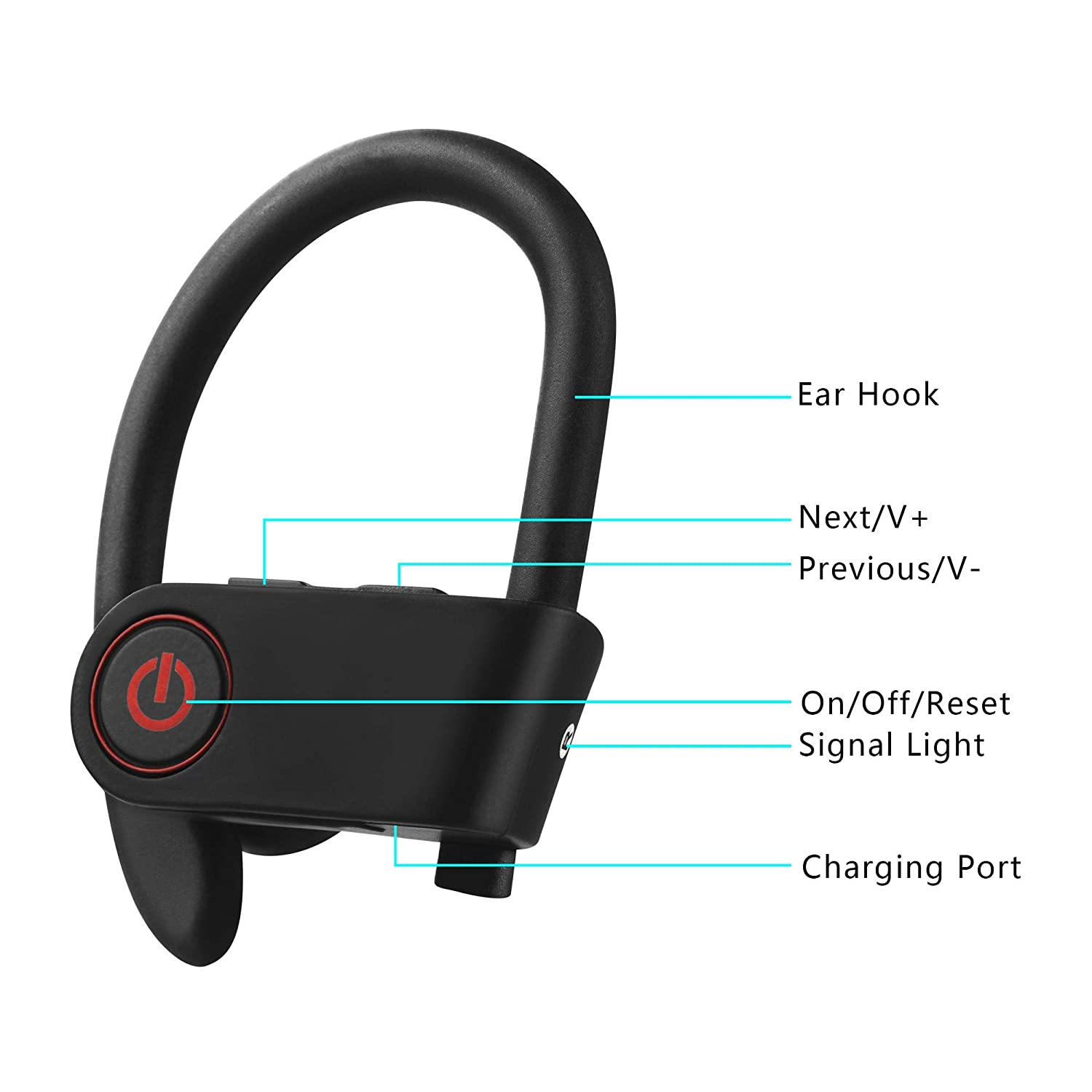 Wireless Bluetooth Headset Wireless Earbuds Sweatproof Sports Headphones with Charging Case Mini Size HD in-Ear Noise Canceling Earphon Phone Smart-M4-2